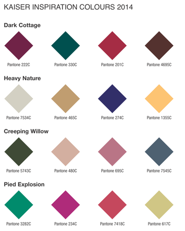 kaiser lacke gmbh: kaiser inspiration colors 2014 - Trendwandfarben
